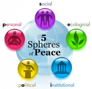 http://nationalpeaceacademy.us/home/5-spheres-multicolor/